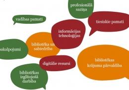 Kārtējā uzņemšana profesionālās tālākizglītības programmā